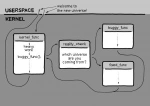 Universe Flagging