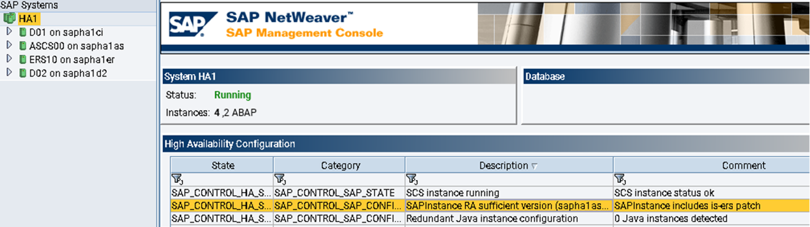 SAP NetWeaver SUSE Cluster Integration - the *new