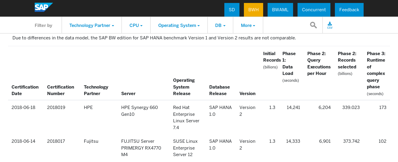One Simple Tip for Faster SAP HANA Performance - SUSE