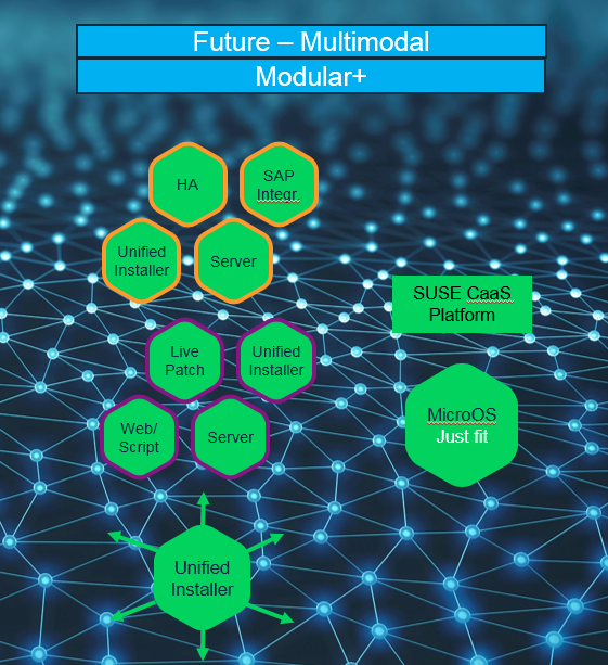 Multimodal OS evolution - pic 3