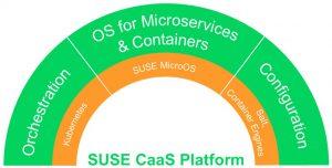 Nova versão de plataforma CaaS da SUSE