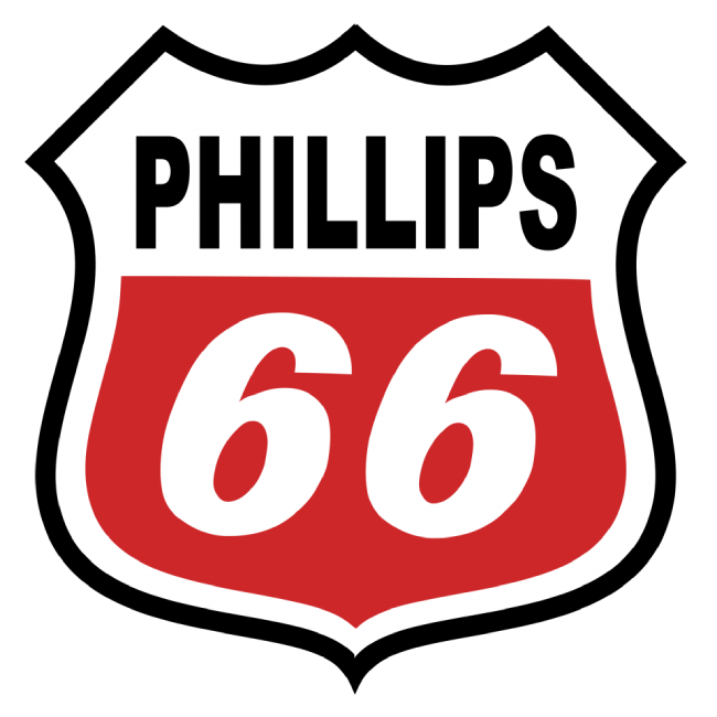 Phillips 66 modernizes its business with a digital transformation